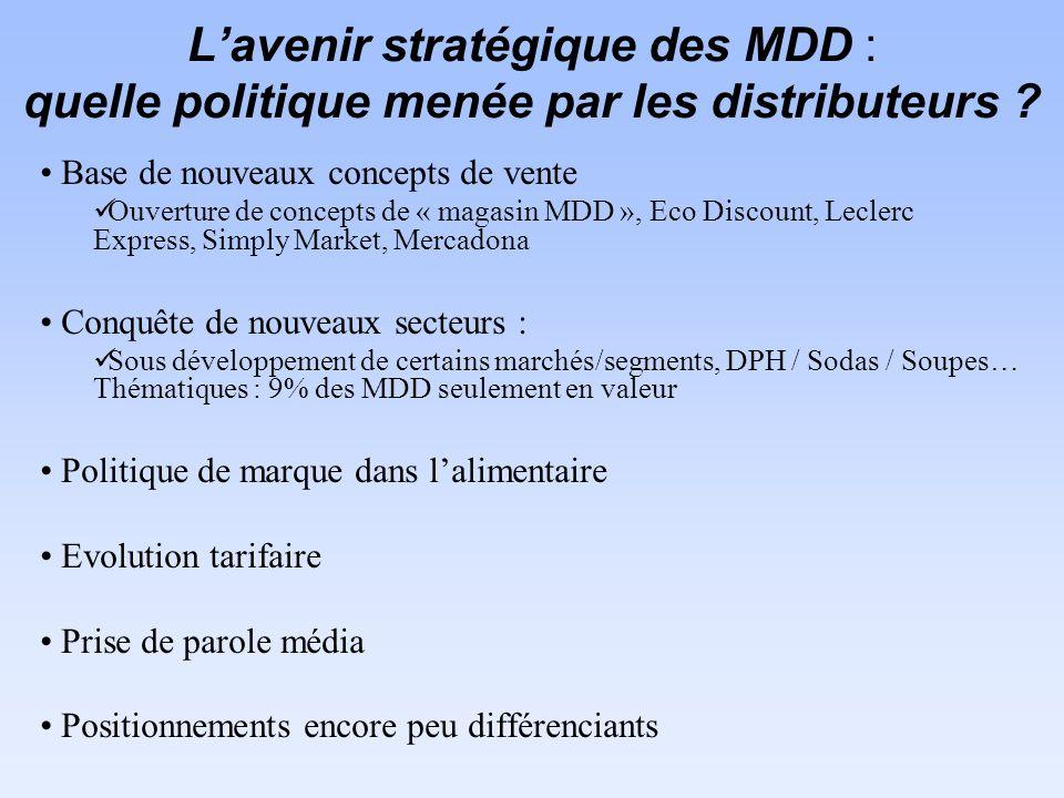 L'avenir stratégique des MDD : quelle politique menée par les distributeurs