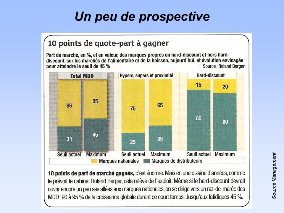 Un peu de prospective Source Management