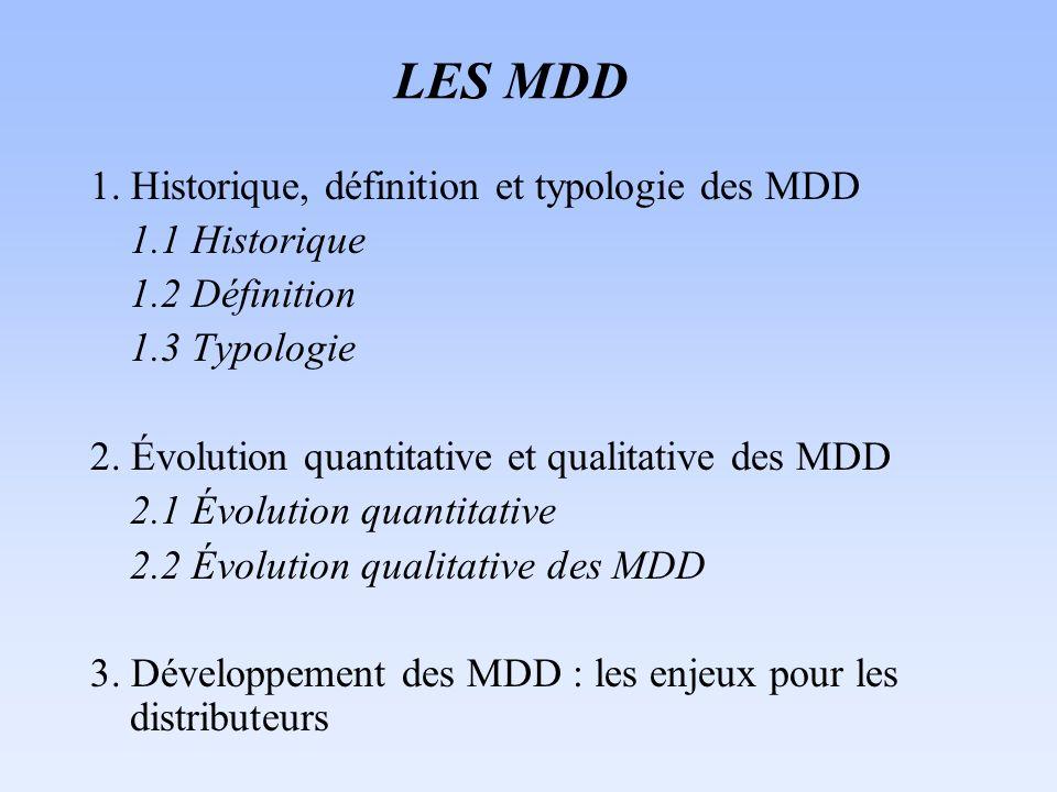 LES MDD 1. Historique, définition et typologie des MDD 1.1 Historique