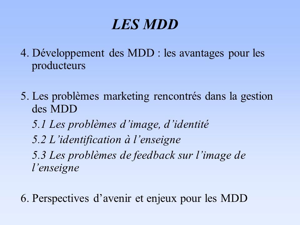 LES MDD 4. Développement des MDD : les avantages pour les producteurs