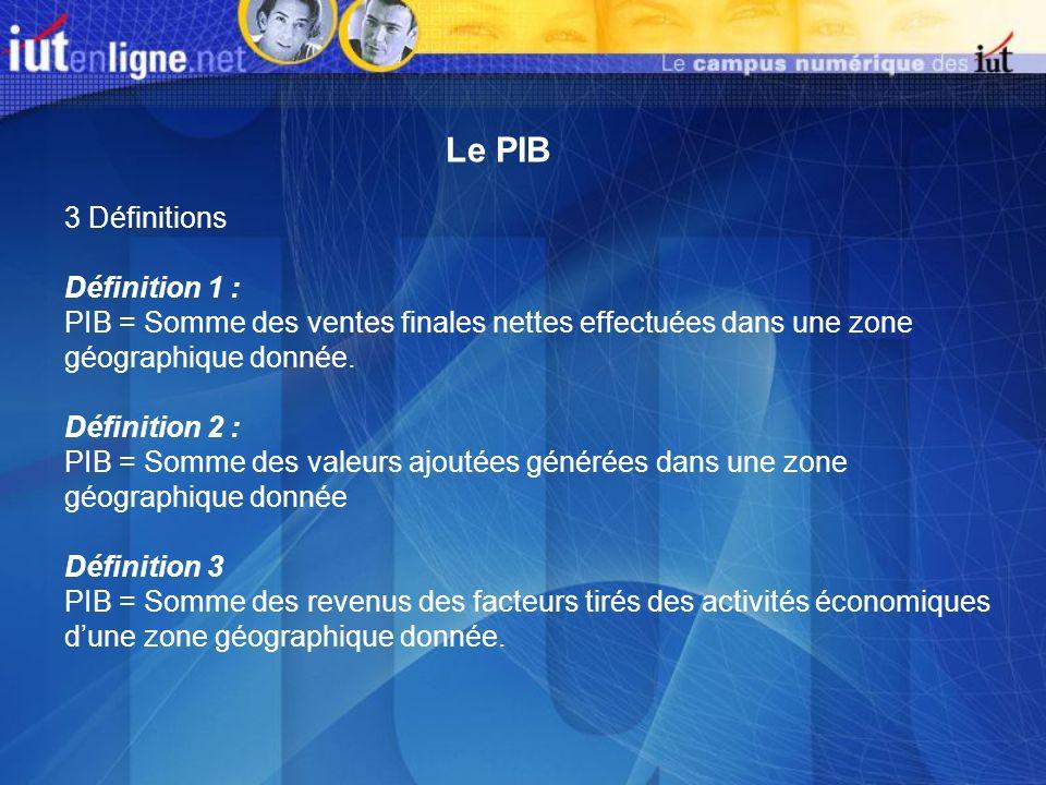 Le PIB 3 Définitions Définition 1 :
