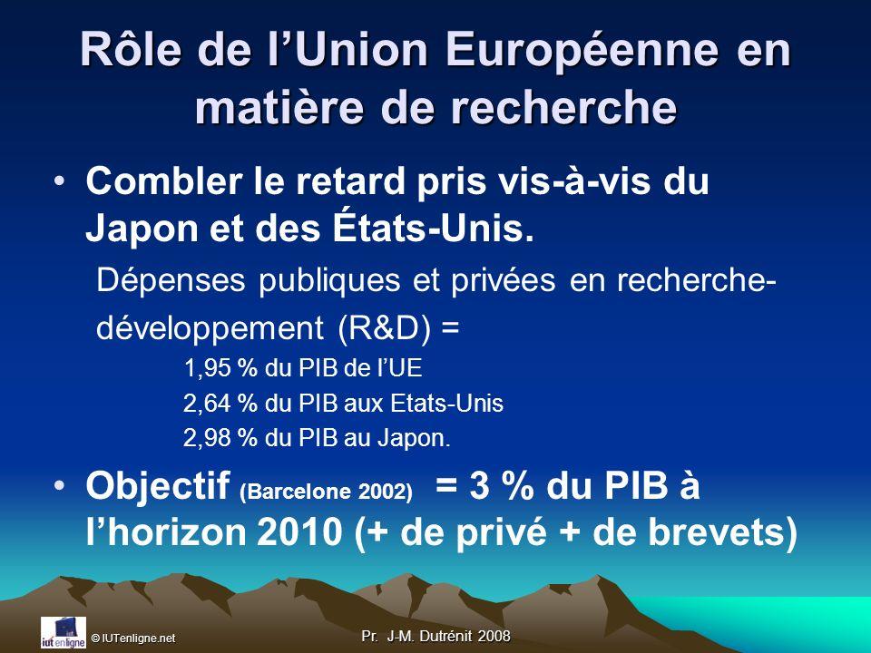 Rôle de l'Union Européenne en matière de recherche