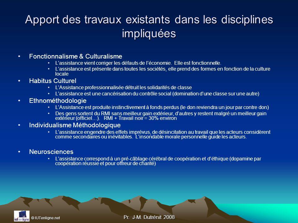 Apport des travaux existants dans les disciplines impliquées