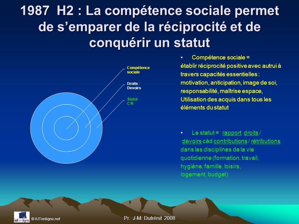 1987 H2 : La compétence sociale permet de s'emparer de la réciprocité et de conquérir un statut