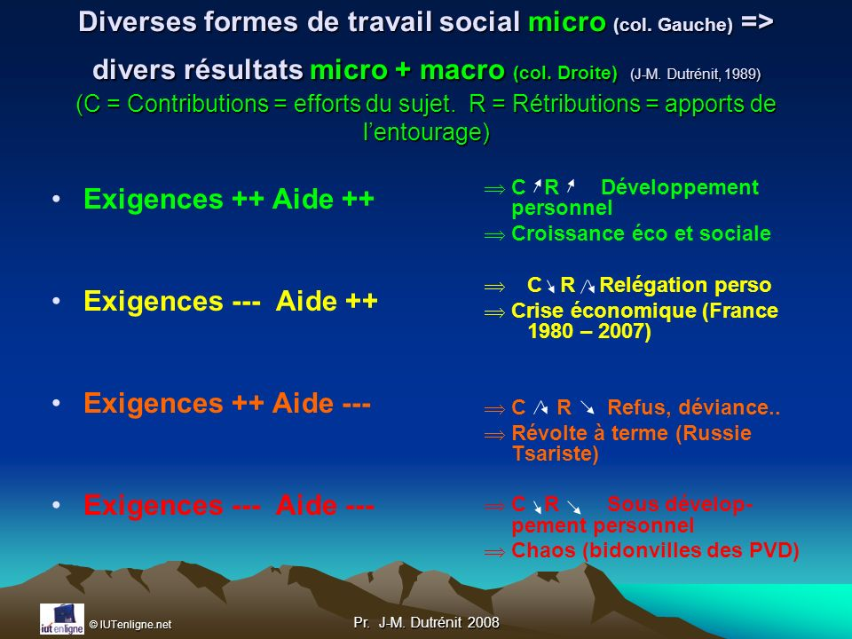 Diverses formes de travail social micro (col