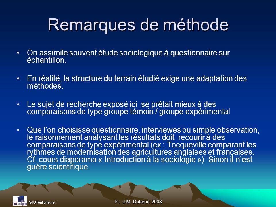 Remarques de méthode On assimile souvent étude sociologique à questionnaire sur échantillon.