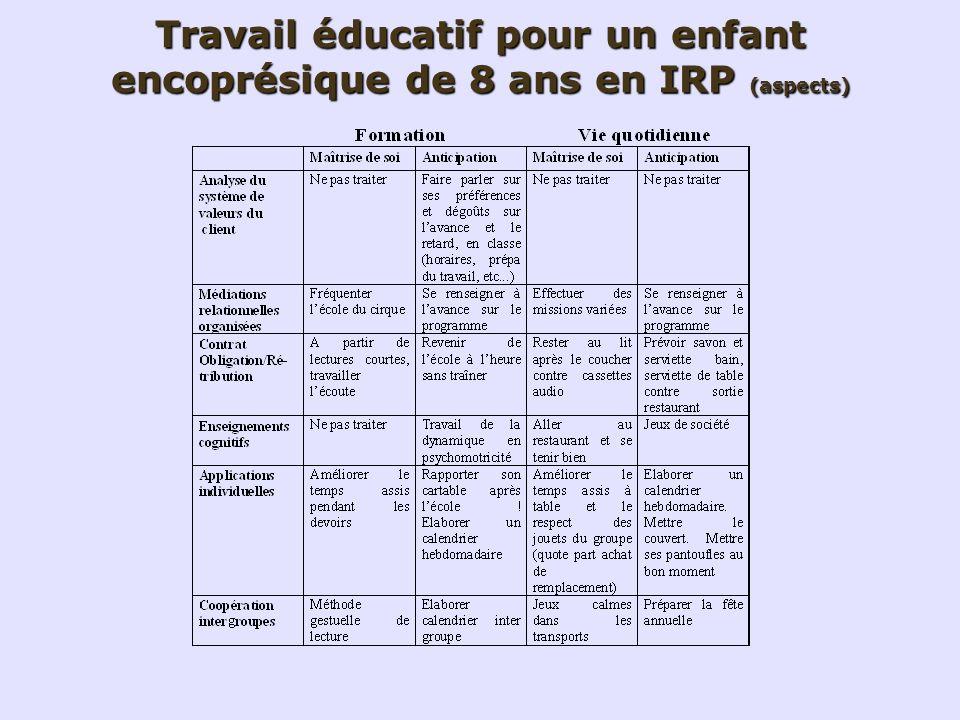 Travail éducatif pour un enfant encoprésique de 8 ans en IRP (aspects)