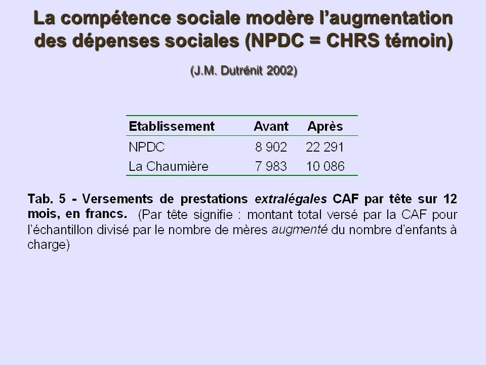 La compétence sociale modère l'augmentation des dépenses sociales (NPDC = CHRS témoin) (J.M.