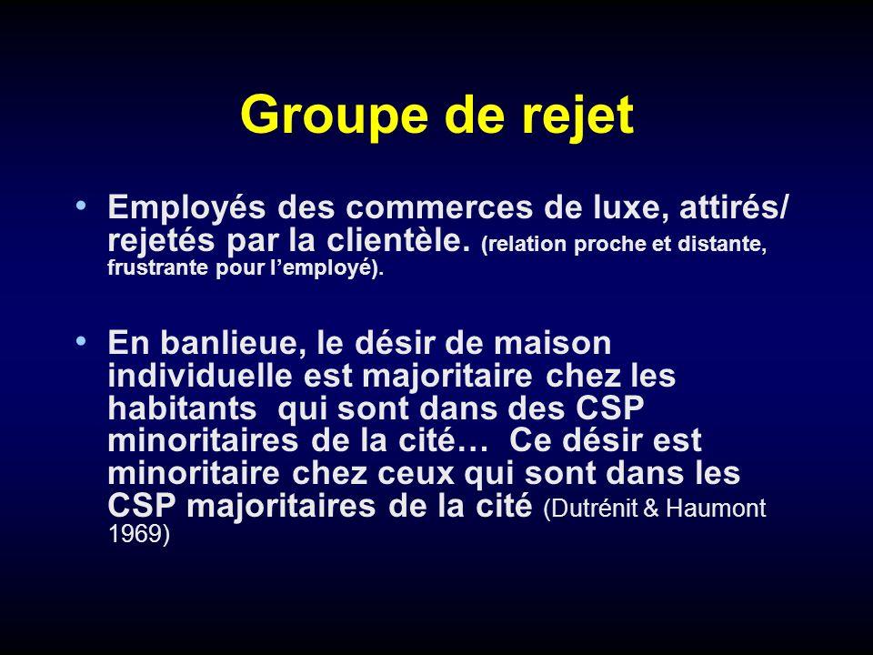 Groupe de rejet Employés des commerces de luxe, attirés/ rejetés par la clientèle. (relation proche et distante, frustrante pour l'employé).