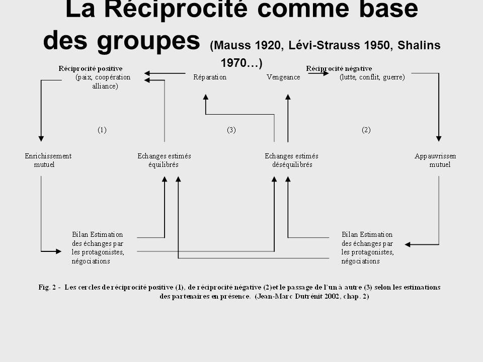 La Réciprocité comme base des groupes (Mauss 1920, Lévi-Strauss 1950, Shalins 1970…)