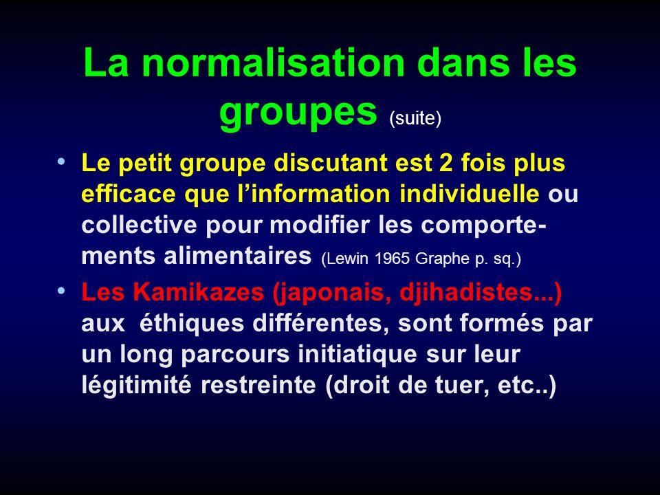 La normalisation dans les groupes (suite)