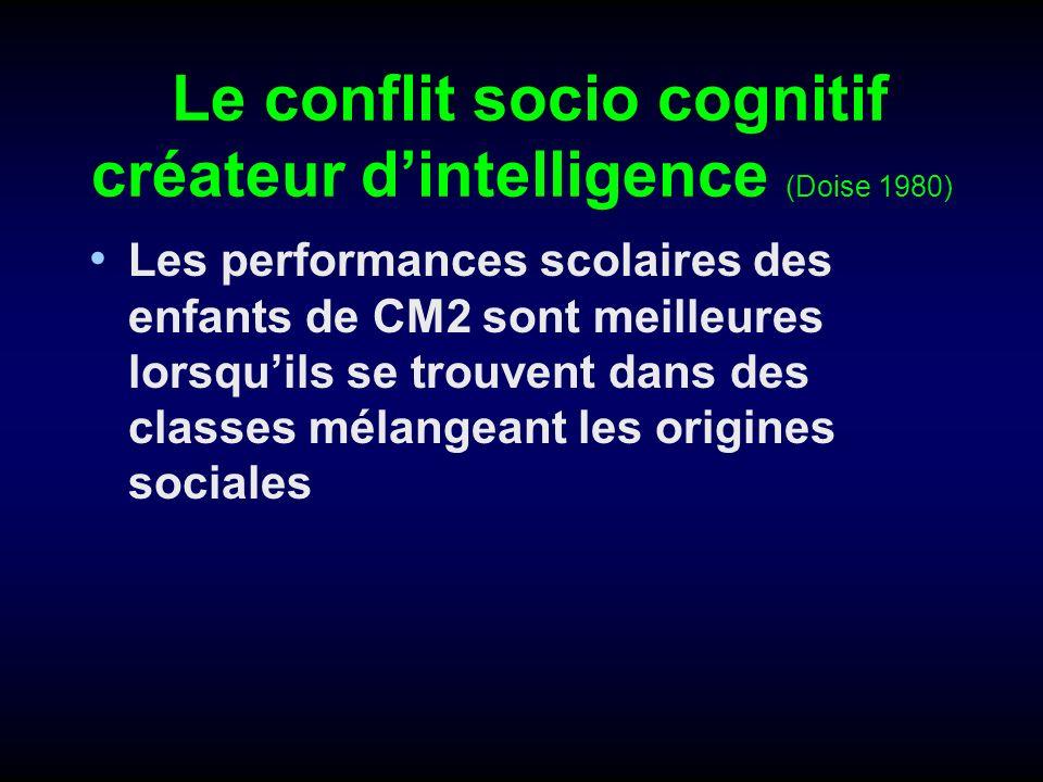 Le conflit socio cognitif créateur d'intelligence (Doise 1980)
