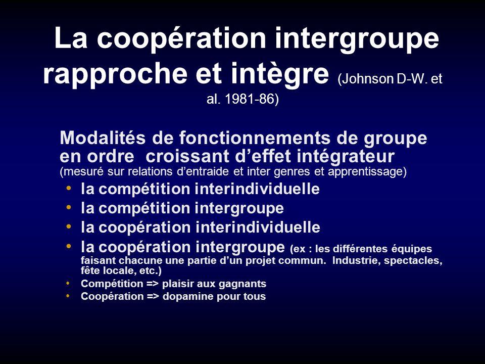 La coopération intergroupe rapproche et intègre (Johnson D-W. et al
