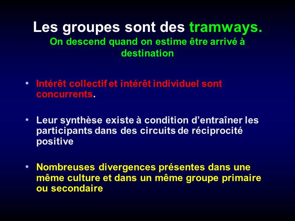 Les groupes sont des tramways