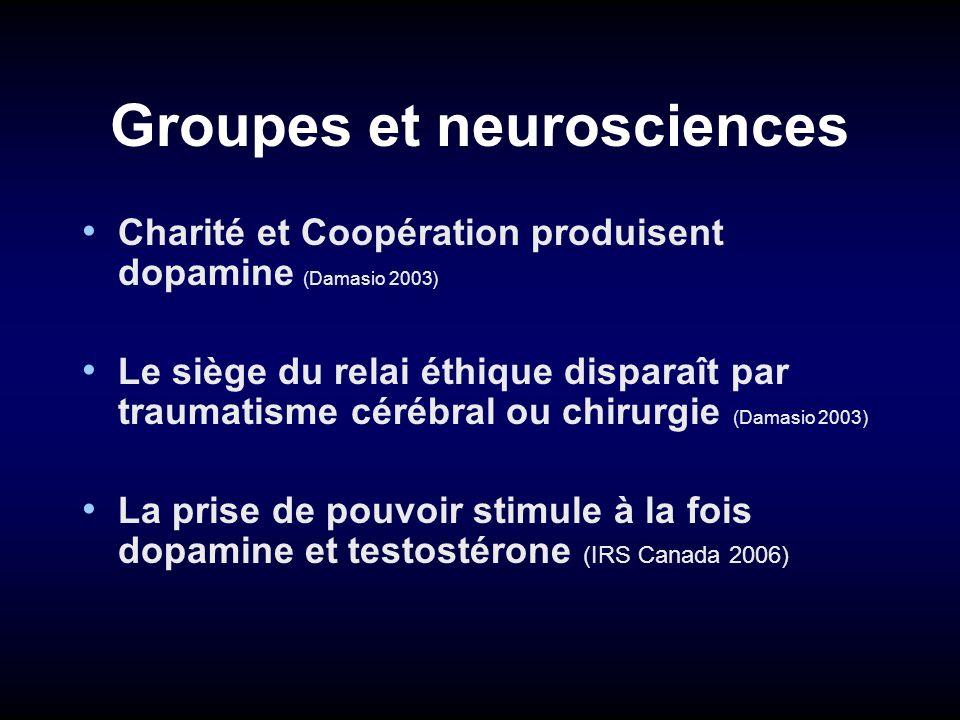 Groupes et neurosciences