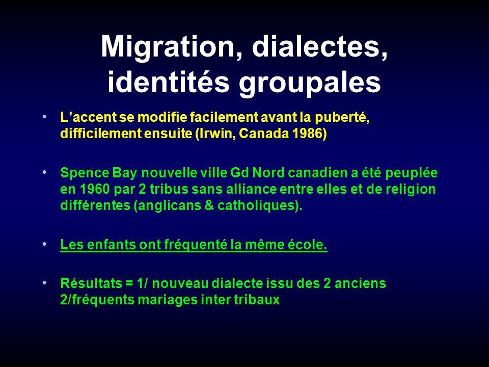 Migration, dialectes, identités groupales