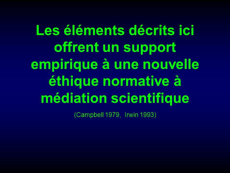 Les éléments décrits ici offrent un support empirique à une nouvelle éthique normative à médiation scientifique