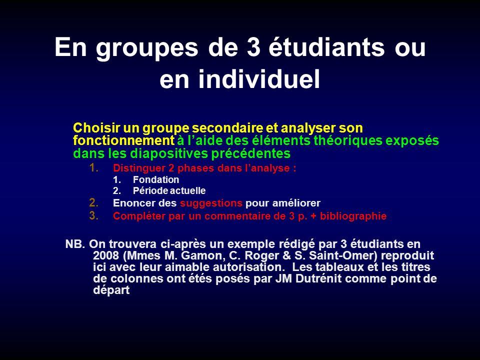 En groupes de 3 étudiants ou en individuel