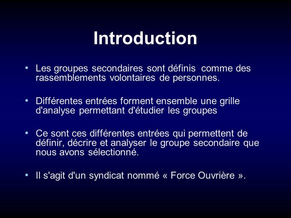 Introduction Les groupes secondaires sont définis comme des rassemblements volontaires de personnes.
