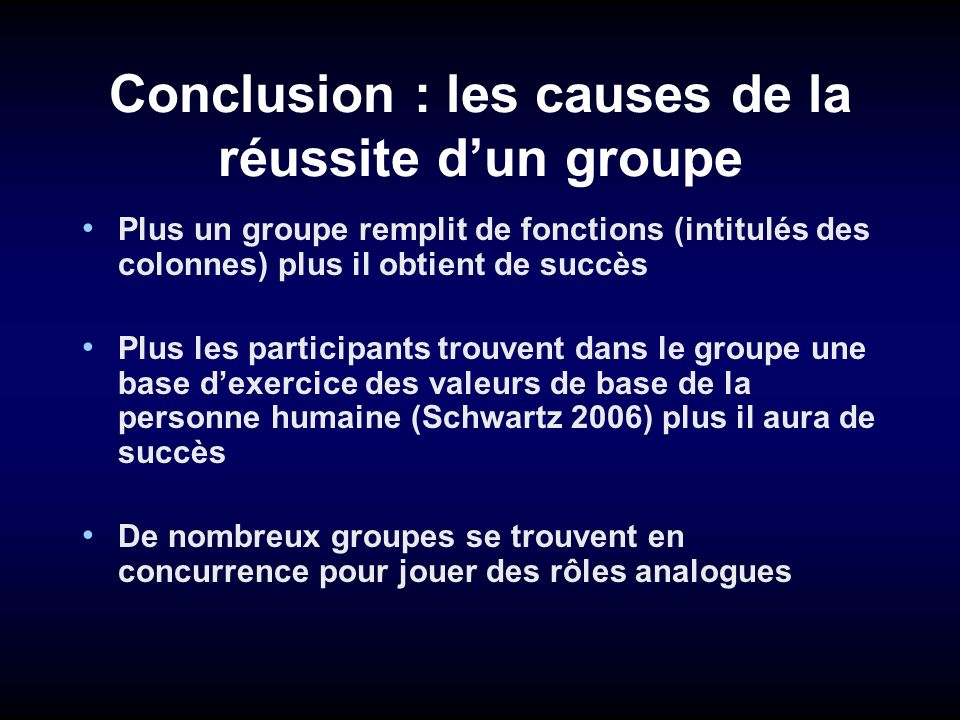 Conclusion : les causes de la réussite d'un groupe