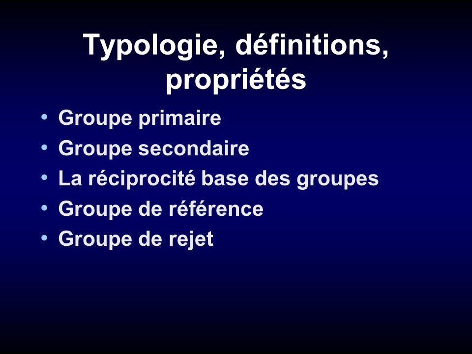 Typologie, définitions, propriétés
