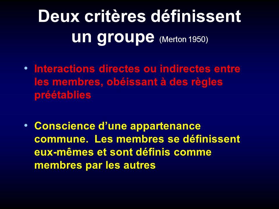 Deux critères définissent un groupe (Merton 1950)