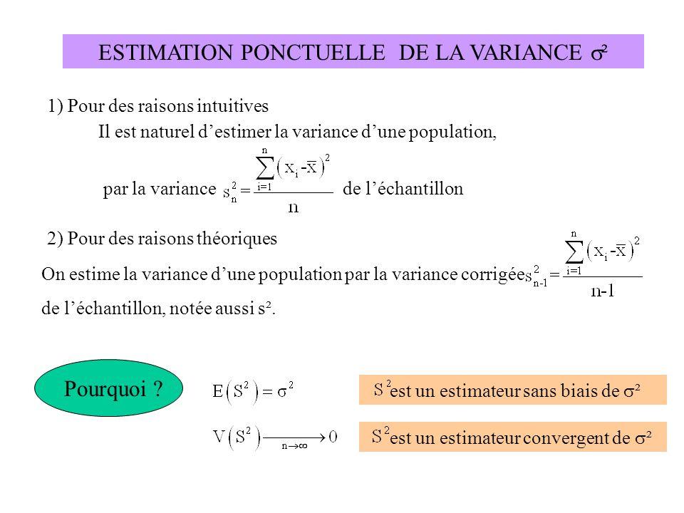 ESTIMATION PONCTUELLE DE LA VARIANCE s²