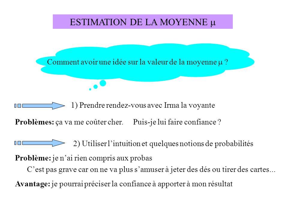 ESTIMATION DE LA MOYENNE m