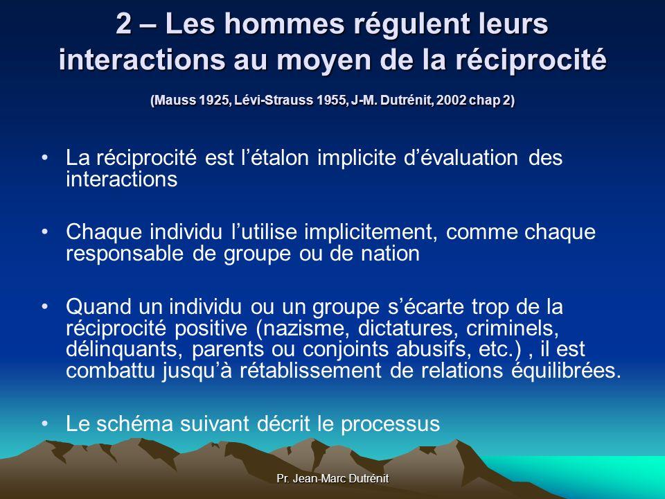 2 – Les hommes régulent leurs interactions au moyen de la réciprocité (Mauss 1925, Lévi-Strauss 1955, J-M. Dutrénit, 2002 chap 2)