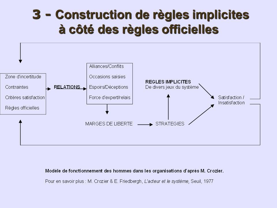 3 - Construction de règles implicites à côté des règles officielles