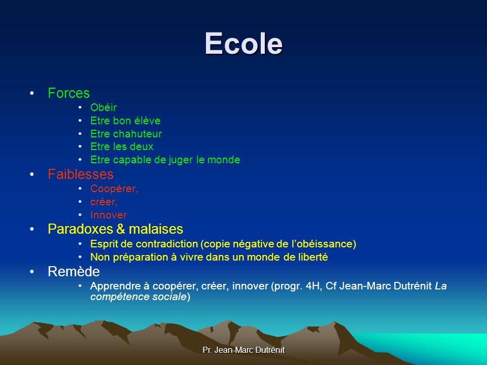 Ecole Forces Faiblesses Paradoxes & malaises Remède Obéir