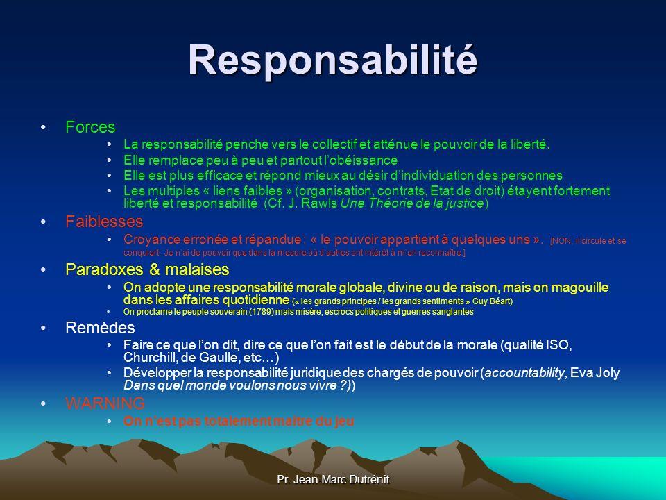 Responsabilité Forces Faiblesses Paradoxes & malaises Remèdes WARNING