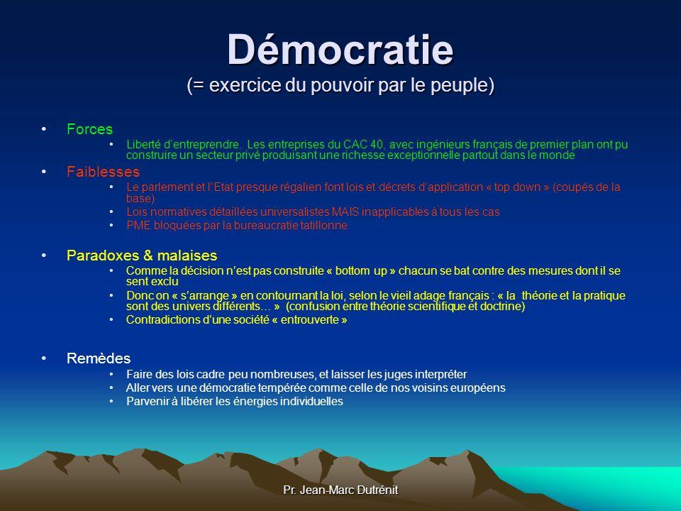 Démocratie (= exercice du pouvoir par le peuple)
