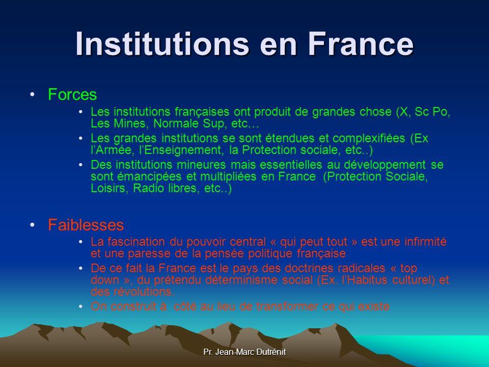 Institutions en France