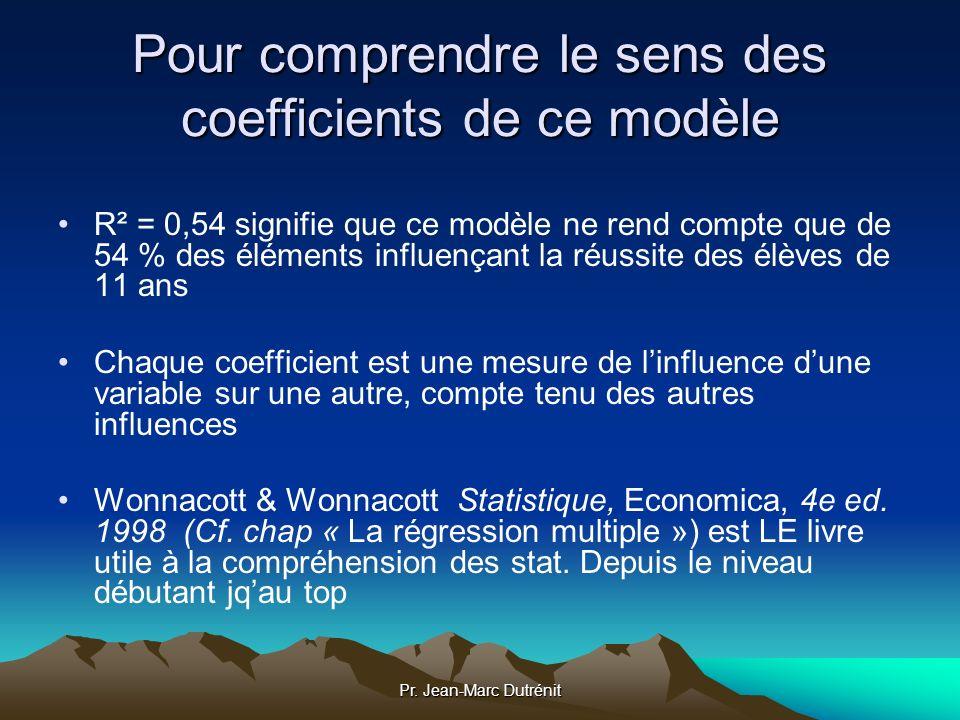 Pour comprendre le sens des coefficients de ce modèle