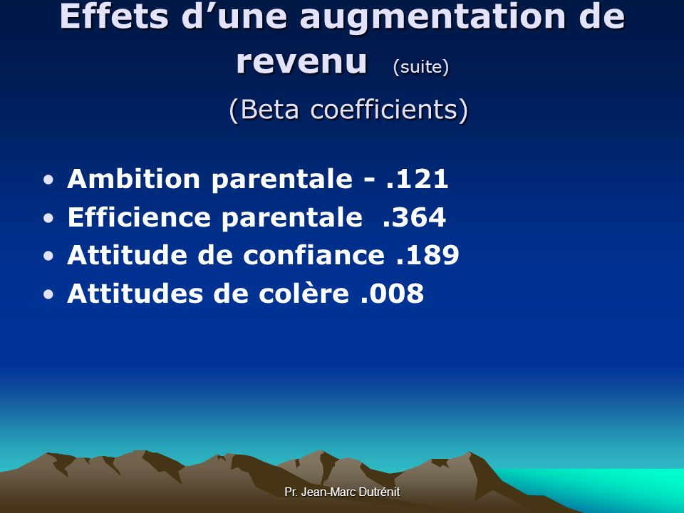 Effets d'une augmentation de revenu (suite) (Beta coefficients)