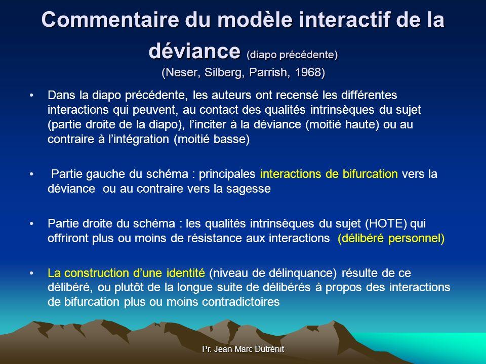 Commentaire du modèle interactif de la déviance (diapo précédente) (Neser, Silberg, Parrish, 1968)
