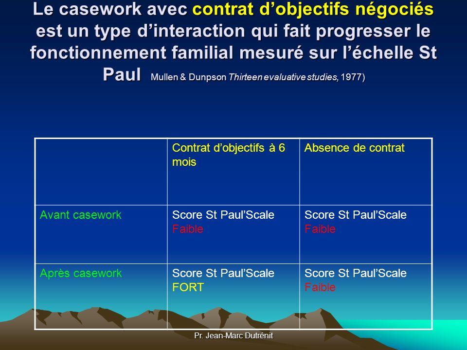 Le casework avec contrat d'objectifs négociés est un type d'interaction qui fait progresser le fonctionnement familial mesuré sur l'échelle St Paul Mullen & Dunpson Thirteen evaluative studies, 1977)