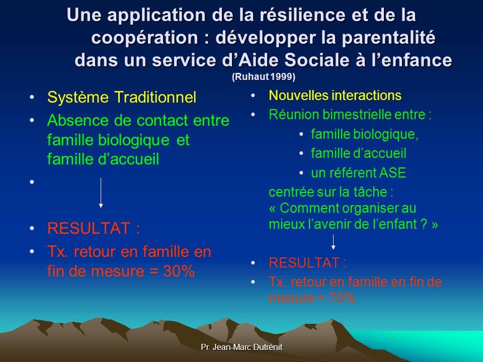 Une application de la résilience et de la coopération : développer la parentalité dans un service d'Aide Sociale à l'enfance (Ruhaut 1999)