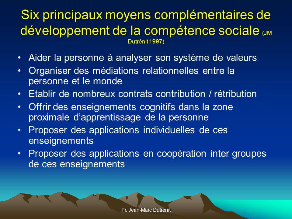 Six principaux moyens complémentaires de développement de la compétence sociale (JM Dutrénit 1997)