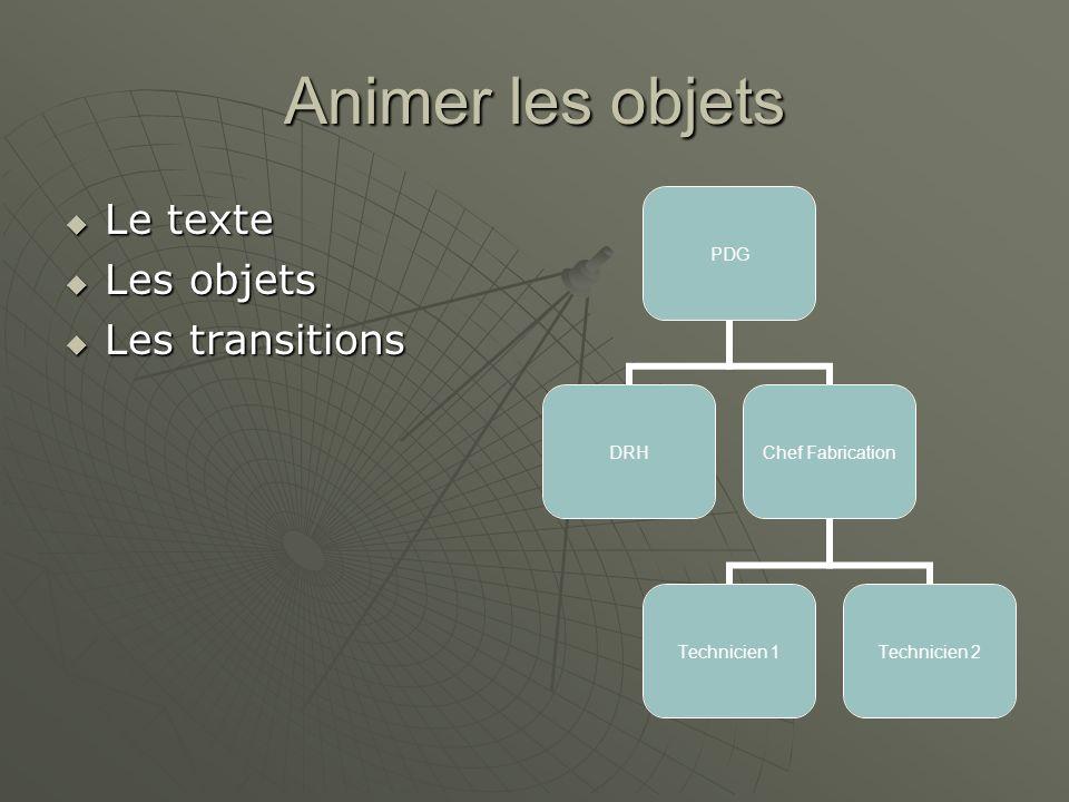 Animer les objets Le texte Les objets Les transitions