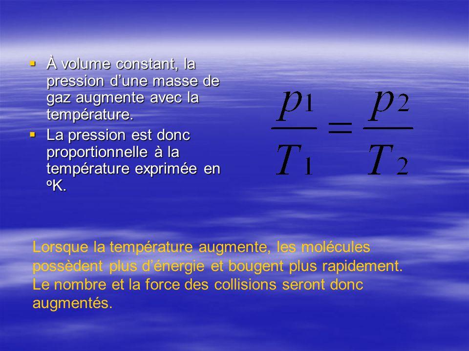 À volume constant, la pression d'une masse de gaz augmente avec la température.