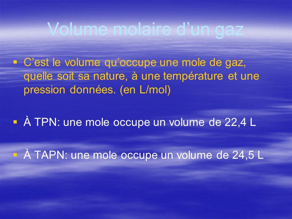 Volume molaire d'un gaz