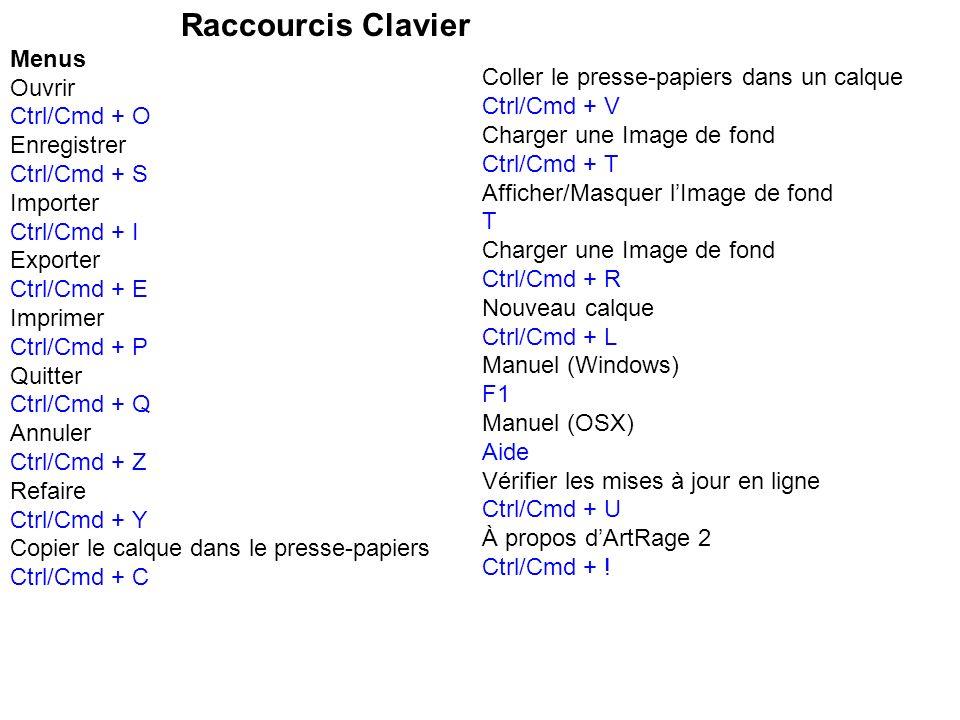 Raccourcis Clavier Menus Ouvrir Ctrl/Cmd + O