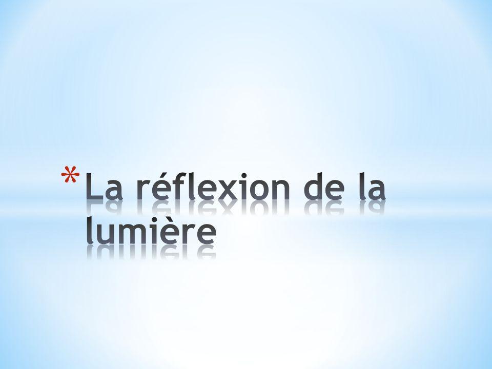 La réflexion de la lumière