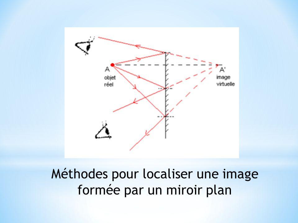 Méthodes pour localiser une image formée par un miroir plan