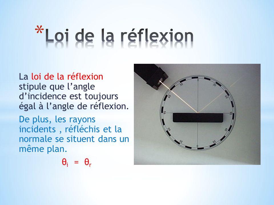 Loi de la réflexion La loi de la réflexion stipule que l'angle d'incidence est toujours égal à l'angle de réflexion.