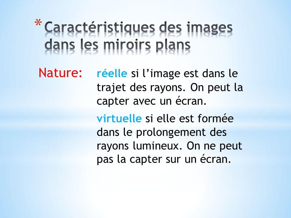 Caractéristiques des images dans les miroirs plans