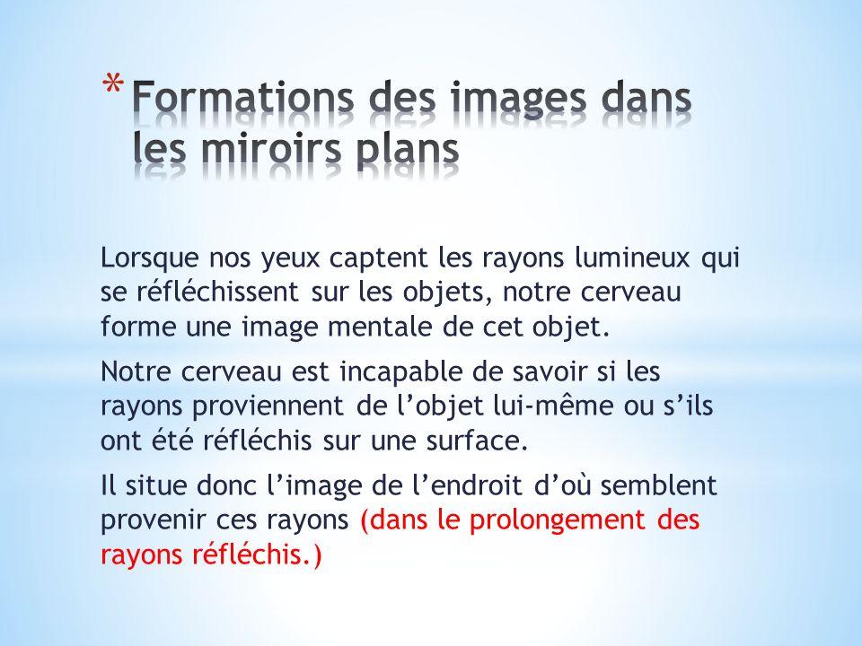 Formations des images dans les miroirs plans