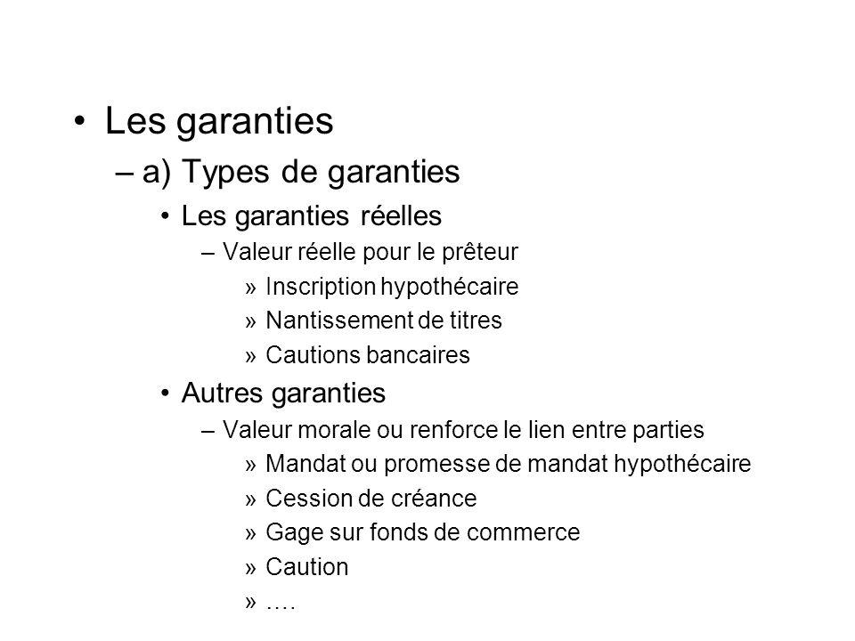 Les garanties a) Types de garanties Les garanties réelles